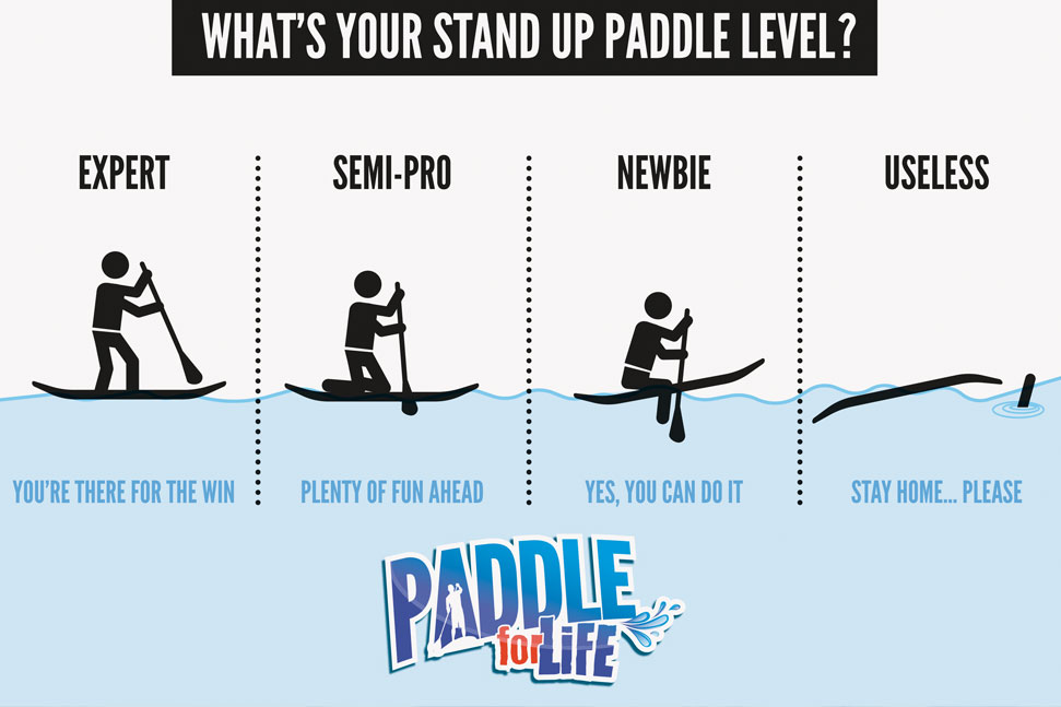 Paddle for Life Paddle for Life